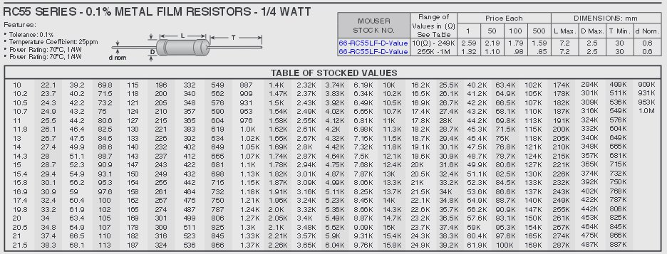 Resistor Irc Rc on common resistor values chart